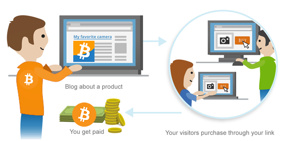 the best cryptocurrency affiliate programs
